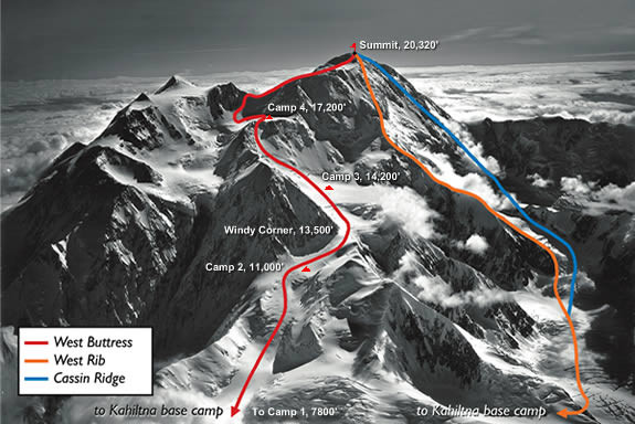west buttress denali