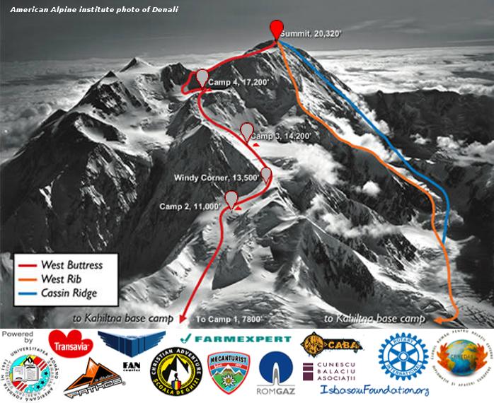 Varful Denali 6195m altitudine